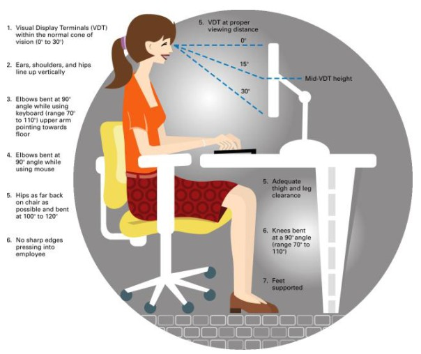 Good posture is part of a healthy lifestyle.
